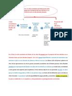Modelos de Esquema y Párrafo (Estrategia Causal)