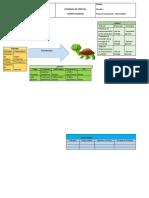 Diagrama de Tortuga Almacenamiento