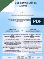 TABLA DE CONVERSIÓN DE GASTOS.pptx