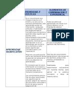 cuadro unid 1ESTILO DE APRENDIZAJE Y CARACTERÍSTICAS.docx
