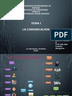 LA COMUNICACION LINA MEDINA.ppt