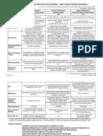 SectionVIIIcomparison.pdf