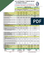 Calendario Reformulado 2018 d - Aprobado en CA
