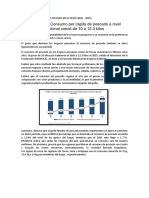 Consumo Per Capita de Pescado en El Perú