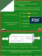 Problemas Propuestos y Resueltos de Electromagnetismo RChi (1)