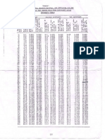 Strages table.pdf