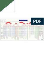 Base Enterprise Value Map PDF