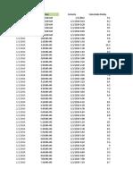 Análise Dados de Velocidade Do Vento