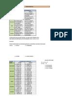 Solucion Examen Final 2016-2