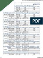 2 Raport Anual Consolidat Pentru 2015 (1)
