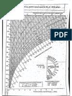 Diagrama h-x pentru Aer Umed