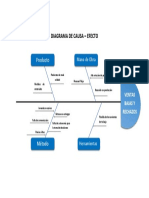 Diagrama de Causa – Efecto