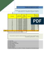 Costo de Una Empresa (1)