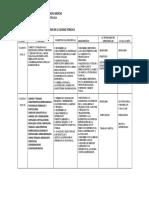 Syllabus Anatomia ll (3).pdf