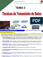 TEMA 3. Técnicas de Transmisión de Datos