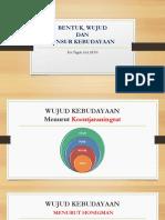 14250_3. Bentuk, Wujud Dan Dan Unsur Kebudayaan Sunda