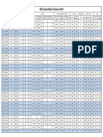 SEC Series Datos Técnicos 2018