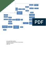 Proceso de Formacion de Ley en Guatemala
