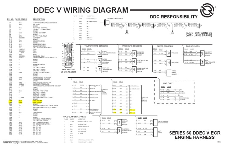 ecm detroit ddec 5 wiring diagram wiring diagram explainedddec 5 ecm wiring diagram wiring diagram todays 2006 detroit diesel 60 series ddec v ecm