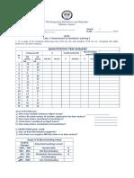 Quiz Item Analysis
