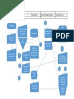 Flow Chart.docx