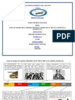 Tarea Historia Dominicana II