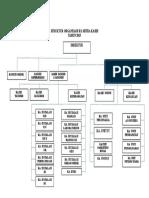 1.Struktur Organisasi Rs