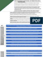 tecnovigilancia y farmacovigilancia