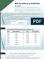Momentos-dipolares-moleculares.pptx