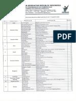 Daftar_Wahana_Angkatan_I_2018.pdf