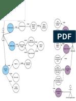 Diagrama Casos de uso.pdf