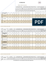 Ujjain GuideLineReport 2018201943101 ENGLISH GuidelineFull