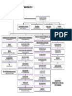 2.3.1.1 Struktur Organisasi