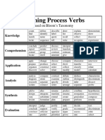 Process Verbs