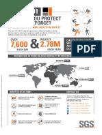 Sgs Cbe Iso 45001 Infographic En