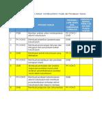 4.1 Pengurusan Unit Beruniform Kelab Sukan