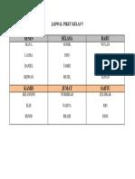 Jadwal Piket Kelas V