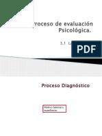 El proceso de evaluación psicológica