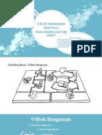 Permodelan Bisnis 9 Buildblock&Pattern