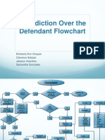 Jurisdiction Flowchart