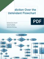 Jurisdiction Flowchart
