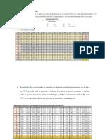 3era Trabajo Presa Resultados PDF