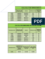 Calculo de Promedio Emisiones Co2 en Colombia