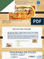 DULCE DE LECHE Y SUS NORMATIVAS APLICADAS