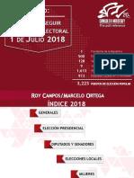 2018  Quia Electoral Mitofsky