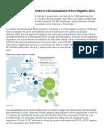 Cuatro gráficos para entender la crisis humanitaria de los refugiados sirios.docx
