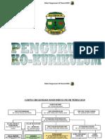 Buku Pengurusan SK Temai [Ko-Kurikulum] 2018