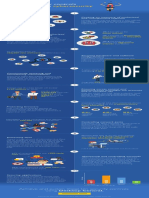 cybersecurity-infographics