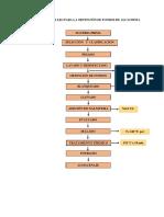 Pract 03. Elaboración de Encurtidos Por Método Directo (1)