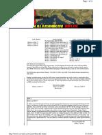 Romanian Assault Weapons AK47 Types Overview - PM SAR Romak WUM WASR CUR.pdf